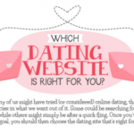 Which Online Dating Website Should You Choose?